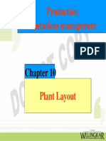 Ch10Plant Layout