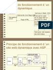 Presentation ASP