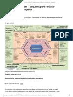 Taxonomía de Bloom – Esquema Para Redactar Competencias _ Infografía _ Blog de Gesvin