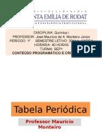 2P1 Tabel..
