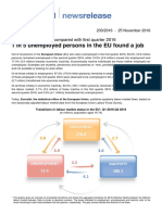 1 in 5 Unemployed Persons in the EU Found a Job