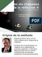 lessixchapeauxdelarflexion-140701090741-phpapp01.pptx