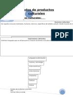 Fondos de Cultura-Anc