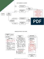 201187446-Diagram.docx