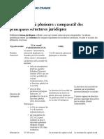 AMC - Entreprendre à Plusieurs _ Comparatif Des Principales Structures Juridiques