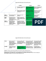 portfolio revised doc peer review sheet-4