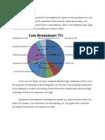 Cost Breakdown(1)