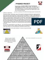 Personal Development - Pyramid Project - John Wooden