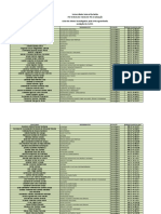 Homologados PDSE UFBA 02122016