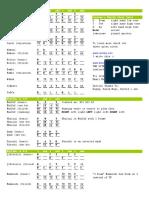 Doumbek_Rhythm_Cheat_Sheet.pdf