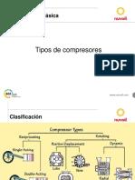 4.- Tipos de Compresores