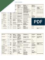 OrganulosCelulares.pdf