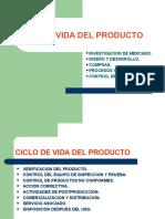 Ciclo de Vida Del Productook
