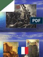 La_Revolución_Francesa