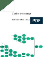 1 ADC_de_TAHAR