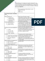8 keller - textbook form