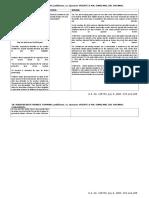 18. Radiowealth Finance Company vs. Spouses Del Rosario