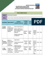 Carta Descriptiva Primeros Auxilios