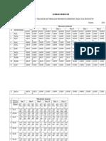 Lampiran Data Hipertensi Dan Mastel Tabel