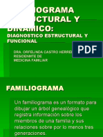 familiogramaestructuralydinamico-100718130252-phpapp01.ppt