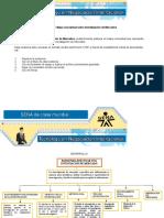 292723063 Evidencia 1 Mapa Conceptual Sobre Investigacion de Mercados 1 Doc