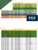 VIII°-InterFiliales-Programación-GST-4-9