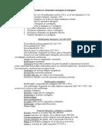 Clasificarea Afecţiunilor Faringiene Şi Esofagiene