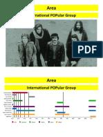 Area - International POPularGroup