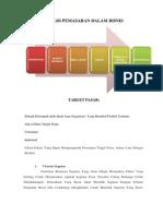 Fungsi Pemasaran Dalam Bisnis