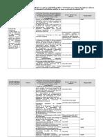 Anexa POR - Sectiunea 9 - Plan Actiune Achizitii Publice 9 Febr