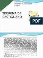 67390525 Primer Teorema de Castigliano