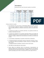 Especificaciones de Guantes Dieléctricos
