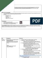 marquette plc book study