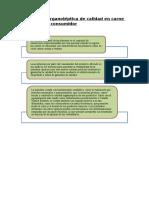 Evaluación Organoléptica de Calidad en Carne a Pedido Del Consumidor