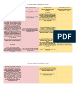 culmination of data for administrative position - sheet1