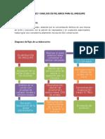 Generalidades y Análisis de Peligros Para El Arequipe
