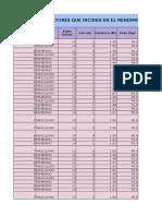 Bases de Datos Inferencia Estadística 100403a_291