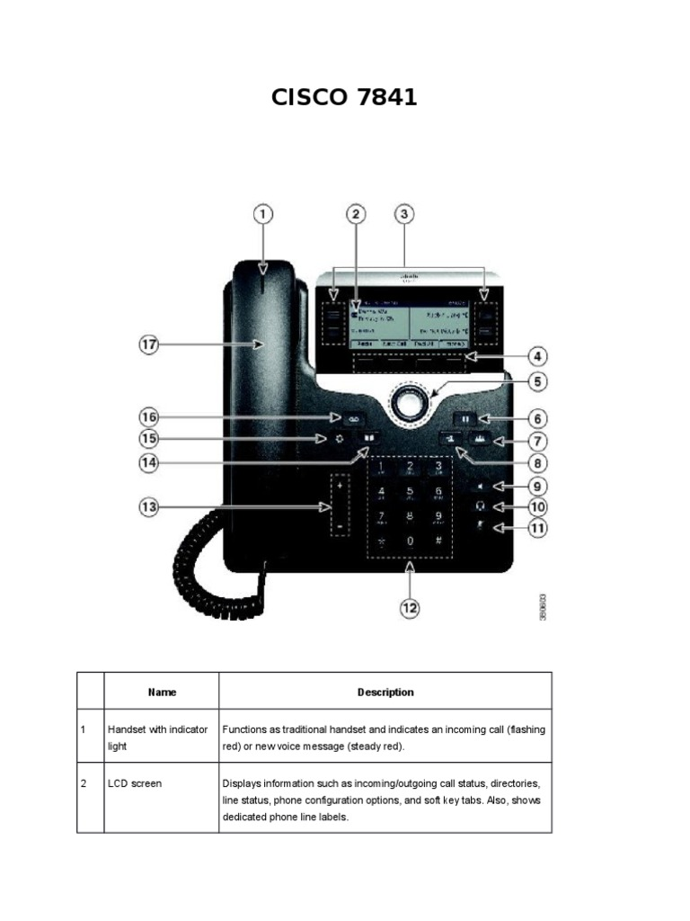 CISCO-7841   Voicemail   Telephone