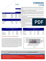 Report on Derivative Trading by Mansukh Investment & Trading Solutions 22/06/2010