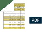 Data Penumpang Bandara Menurut Asal Th 2014
