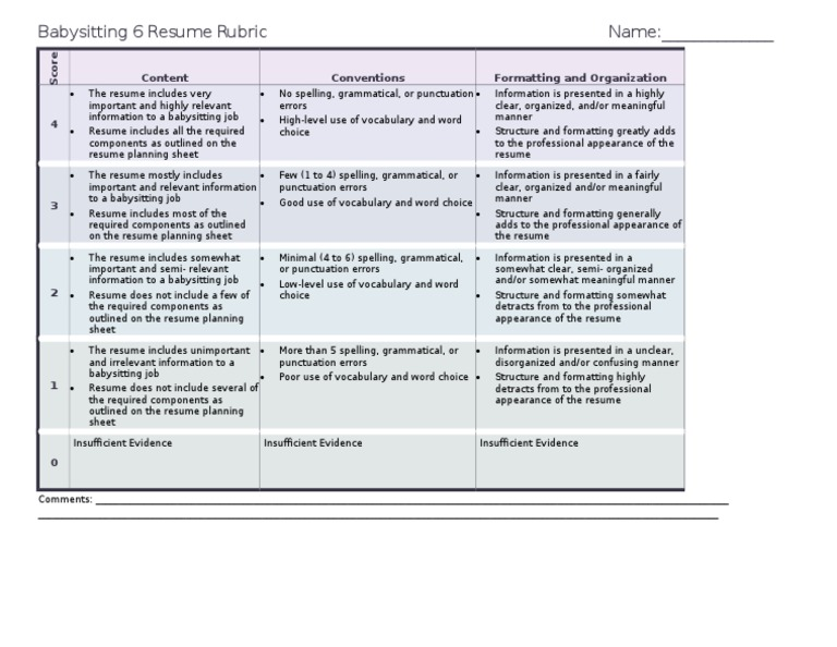 Babysitting 6 Resume Rubric