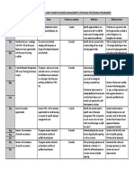 ACTA Trainer Career Path Calendar