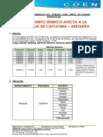 Informe de Emergencia Nº 584 16ago2016 Movimiento Sismico en La Provincia de Caylloma Arequipa 3