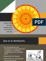 Destiladores solares