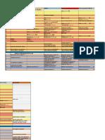 Tabel Mod de Folosire Arbori
