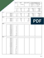 9 - P1, P2, P 3, P8 e P9 - Tabelas