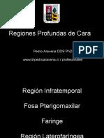 Región Profunda cabeza Infratemporal Faringe Odontología