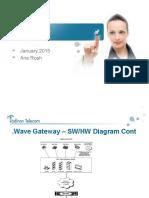 Technical Session 08- Aeonix, Wave Gateway R2015