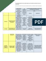 analisis critico.pdf
