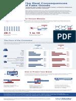 MarkMonitor.infographic.FraudIG